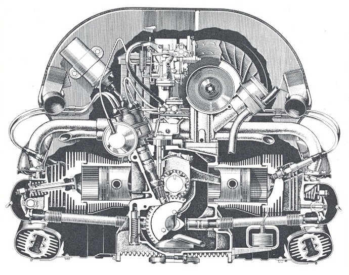1972 vw beetle engine diagram - wiring diagram right-explorer -  right-explorer.pmov2019.it  pmov2019.it
