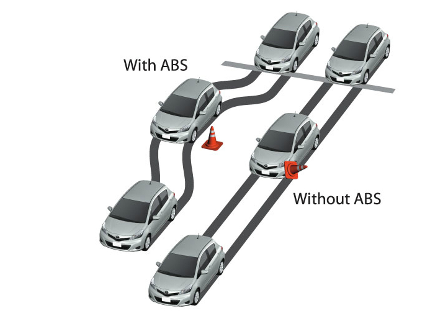 steering with ABS